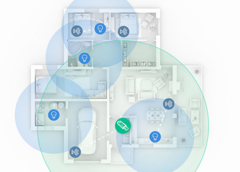 Floorplan with mesh network